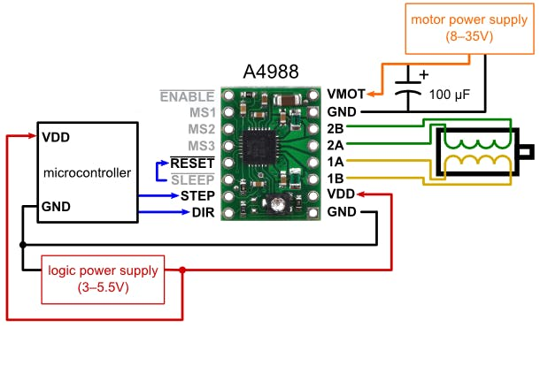 "Figure 1.1-wiring diagram for ""Pololu A4988"" in ""full-step"" mode"