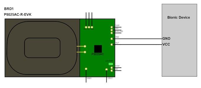 Receiver Side Block Diagram