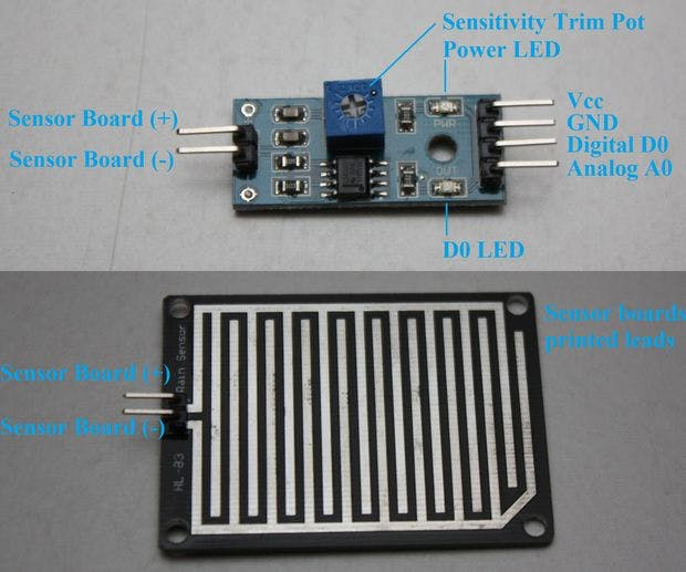 Rain Sensor