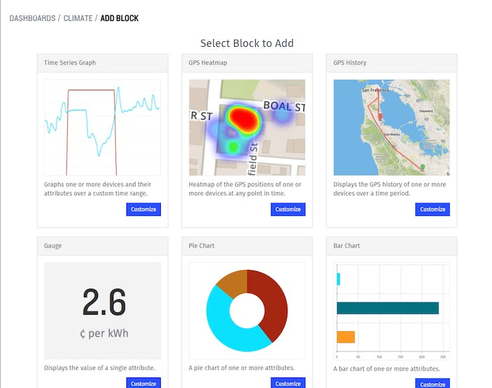 Add a new block to our dashboard