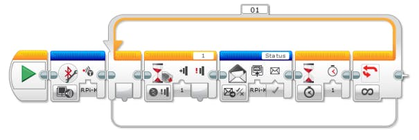 EV3 transmits the true on button press