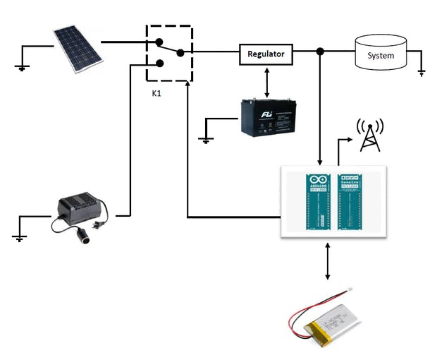 general electric motor wiring diagram ups iot - arduino project hub general wiring diagram