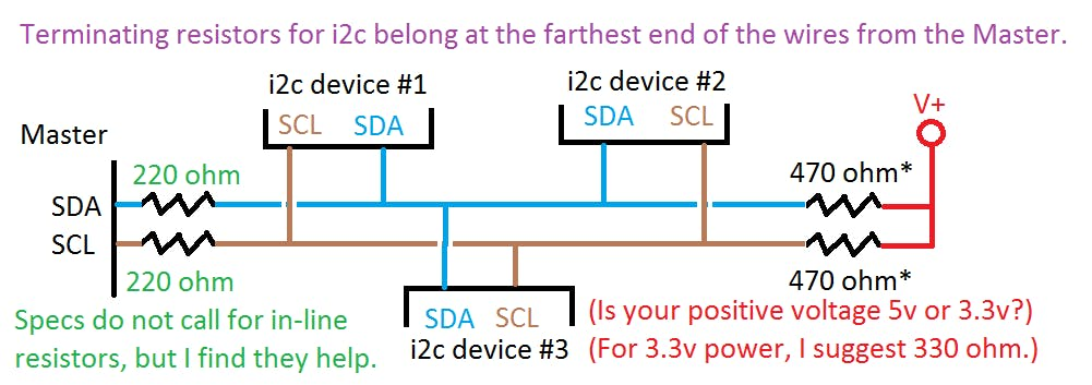 Suggested resistor placement on an I2C bus.