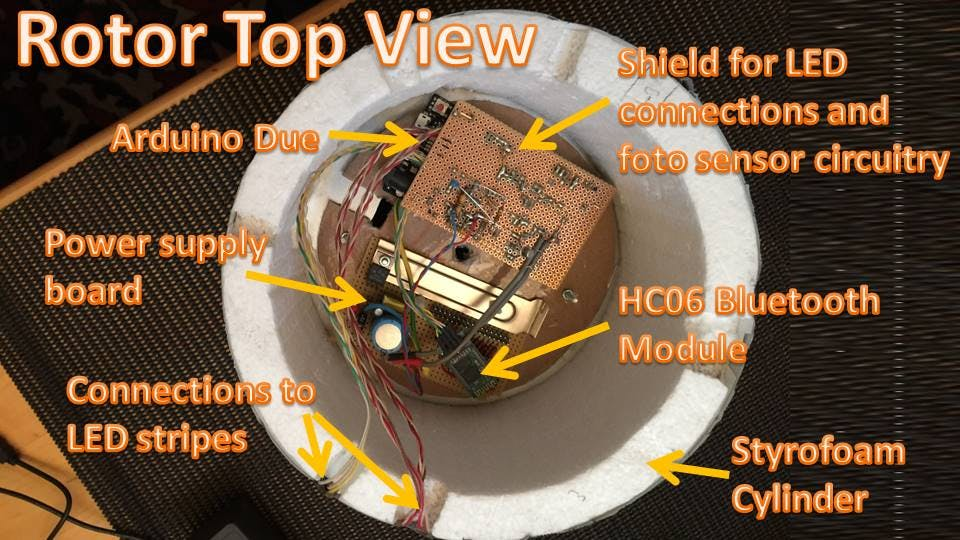 Rotor Top View