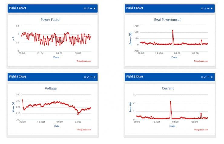 ESP8266 IoT Energy Monitor - Hackster io