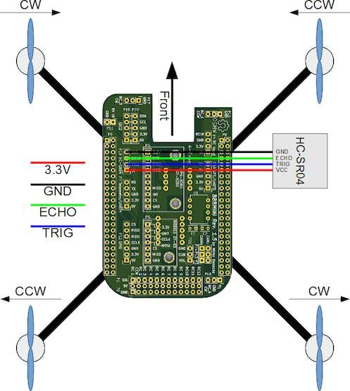 BBBmini HC-SR04 wiring