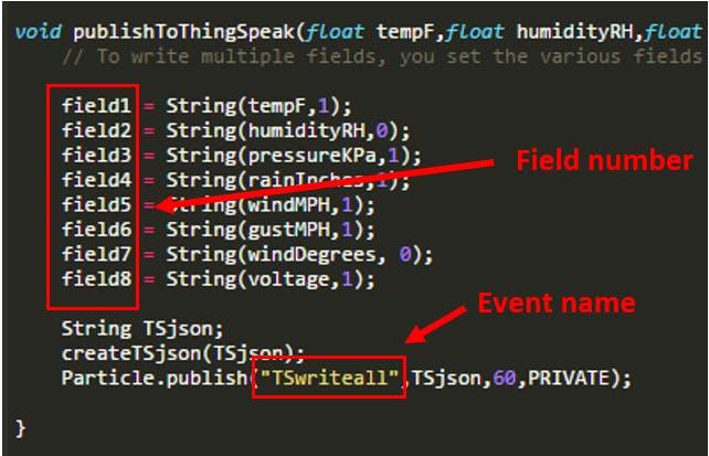 publishToThingSpeak function