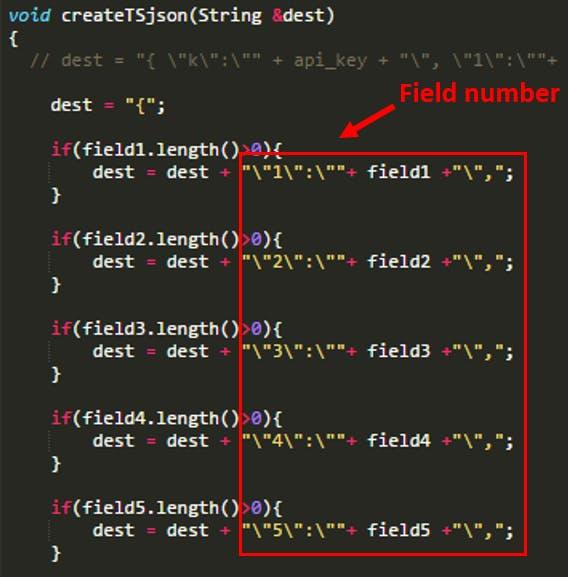 createTSjson function