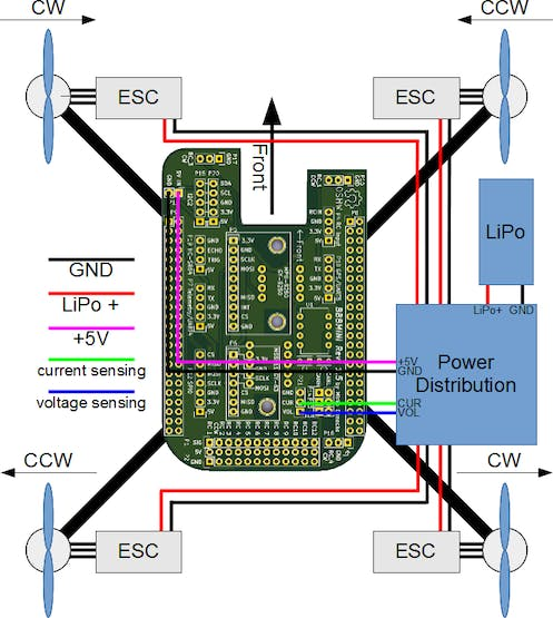 BBBmini power distribution wiring