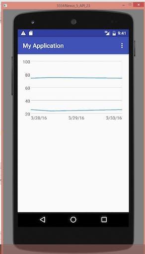 App - Graph