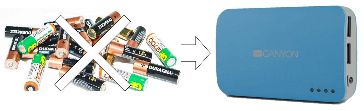 Battery replacement with USB power bank