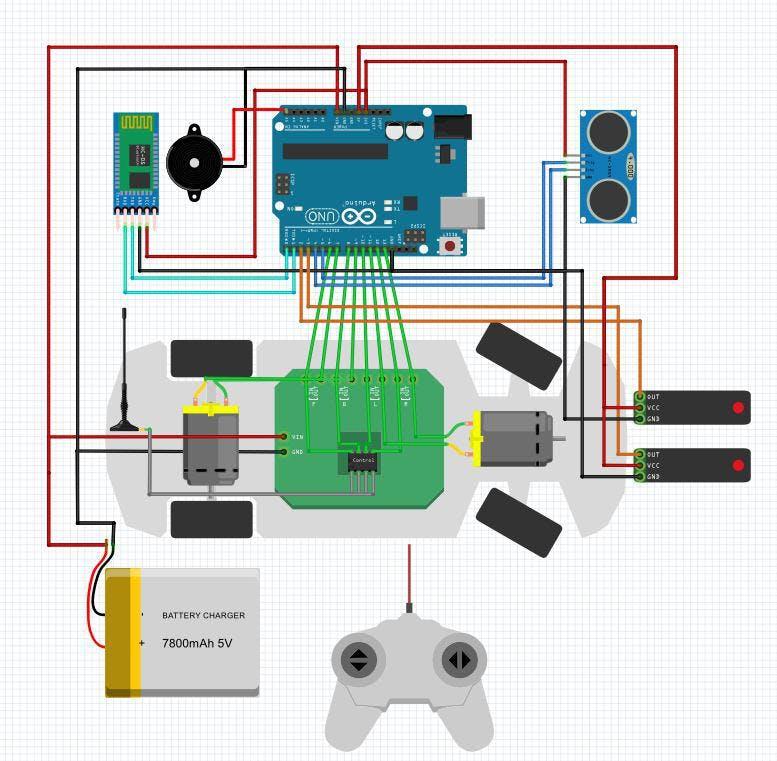 Embedded car architecture schematics