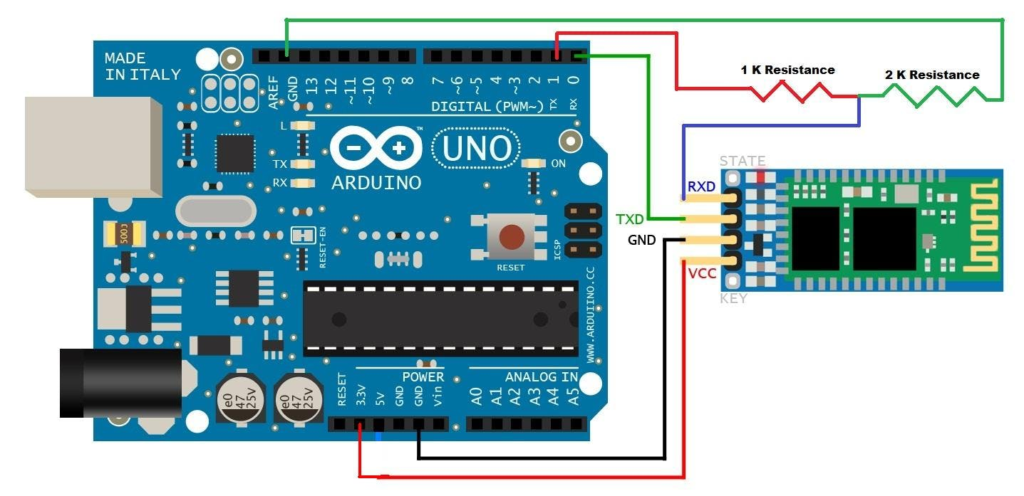 connections to bluetooth