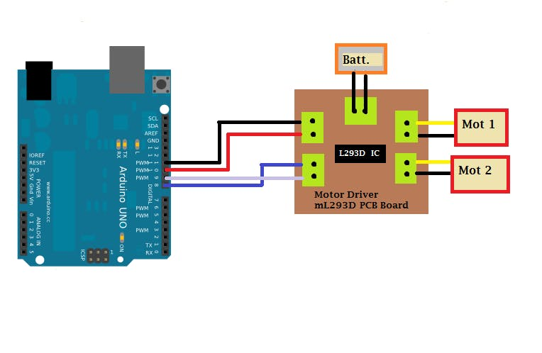 connections to Motor Driver