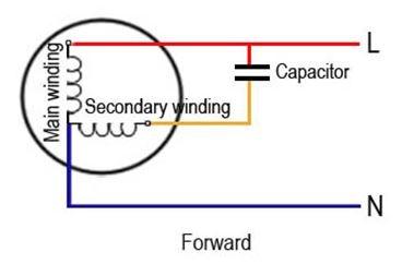 Forward?auto=compress%2Cformat&w=680&h=510&fit=max 100 [ auto gate wiring diagram pdf ] unph39,100 ic circuits stagnoli hermes 200 wiring diagram at readyjetset.co
