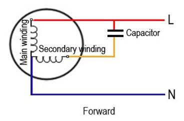 Wiring diagram to close the gate (motor moving forward)