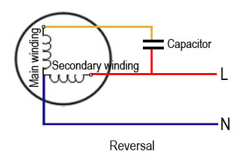 capacitor start motor run reversal wiring diagram for capacitor start motor readingrat net capacitor start motor wiring diagram craftsman at bakdesigns.co