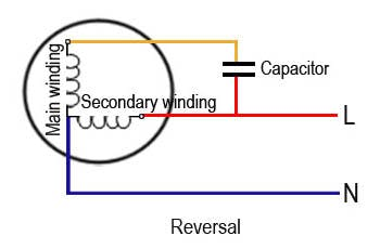 Wiring diagram to open the gate (Reversing the motor)