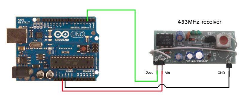 Sample receiver wiring diagram for Arduino