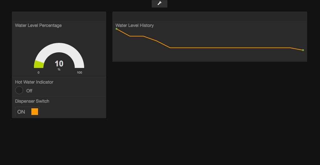 Web dashboard showing water level, hot water indicator, and for turning on/off dispenser