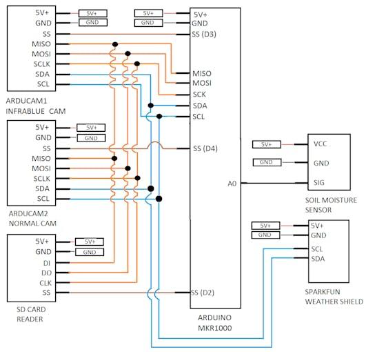 Circuit Used