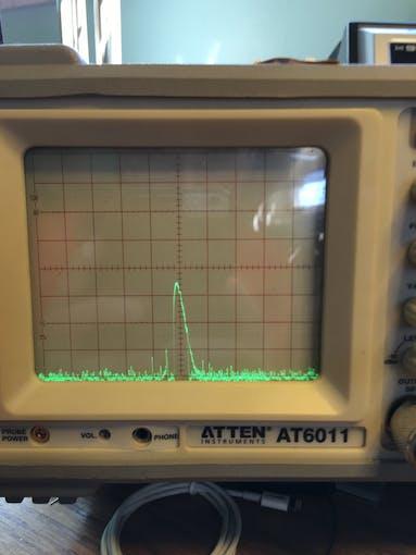 The waveform