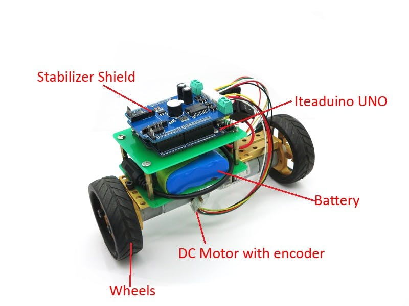Making a Mini Self-Balancing Car Only Two Steps - Hackster io