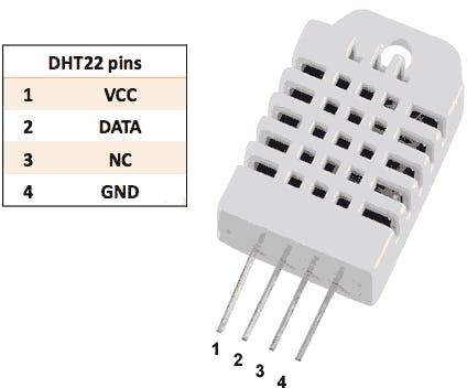 DHT22 - Arduino Project Hub