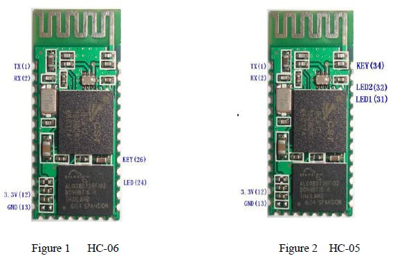 HC-06 or HC-05