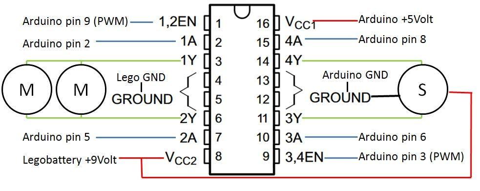 L293D pin arrangement (top view)