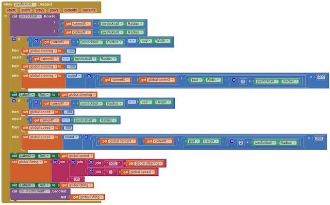 Blocks-view of the program
