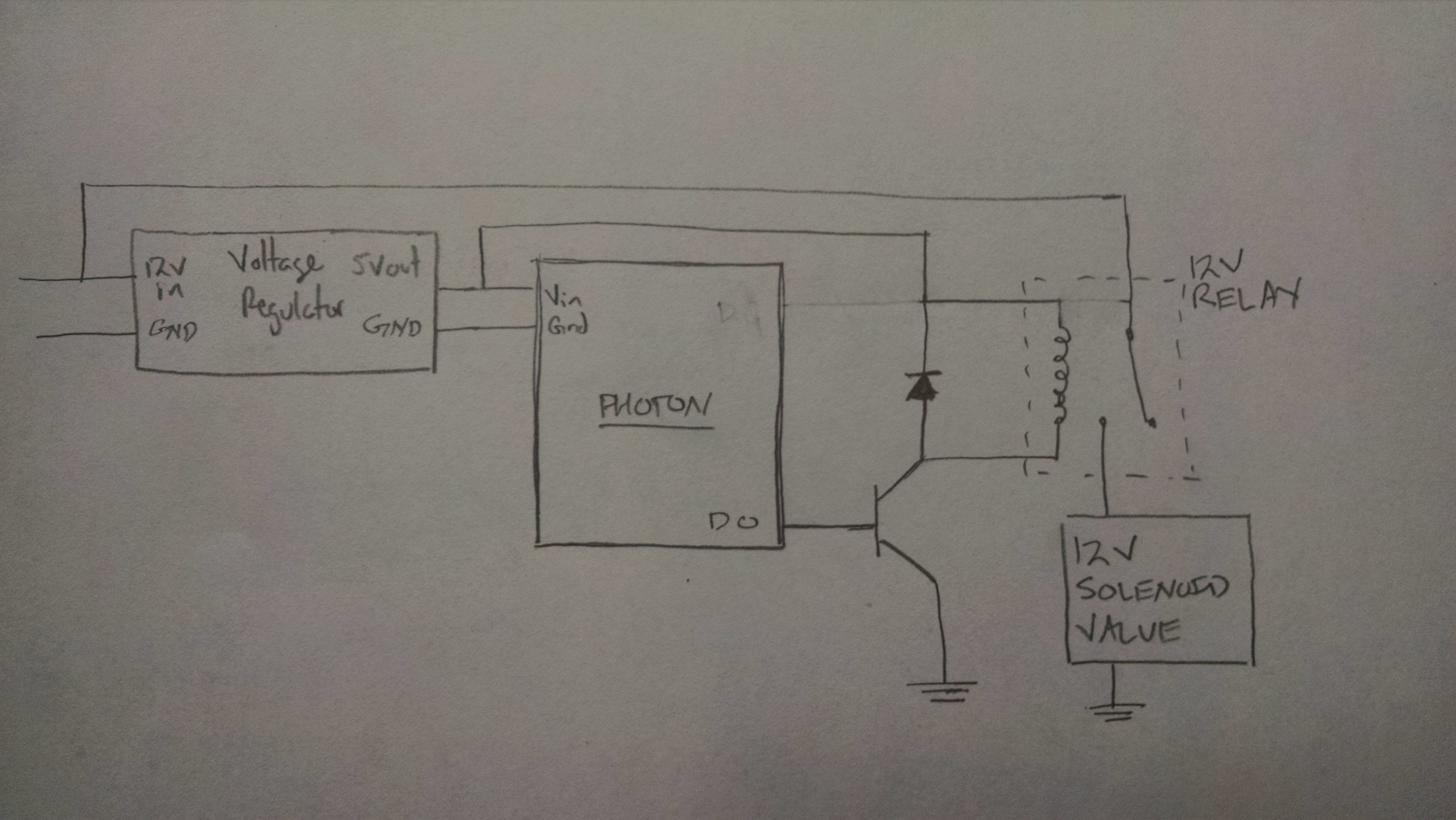 Electrical circuit used to control the solenoid.