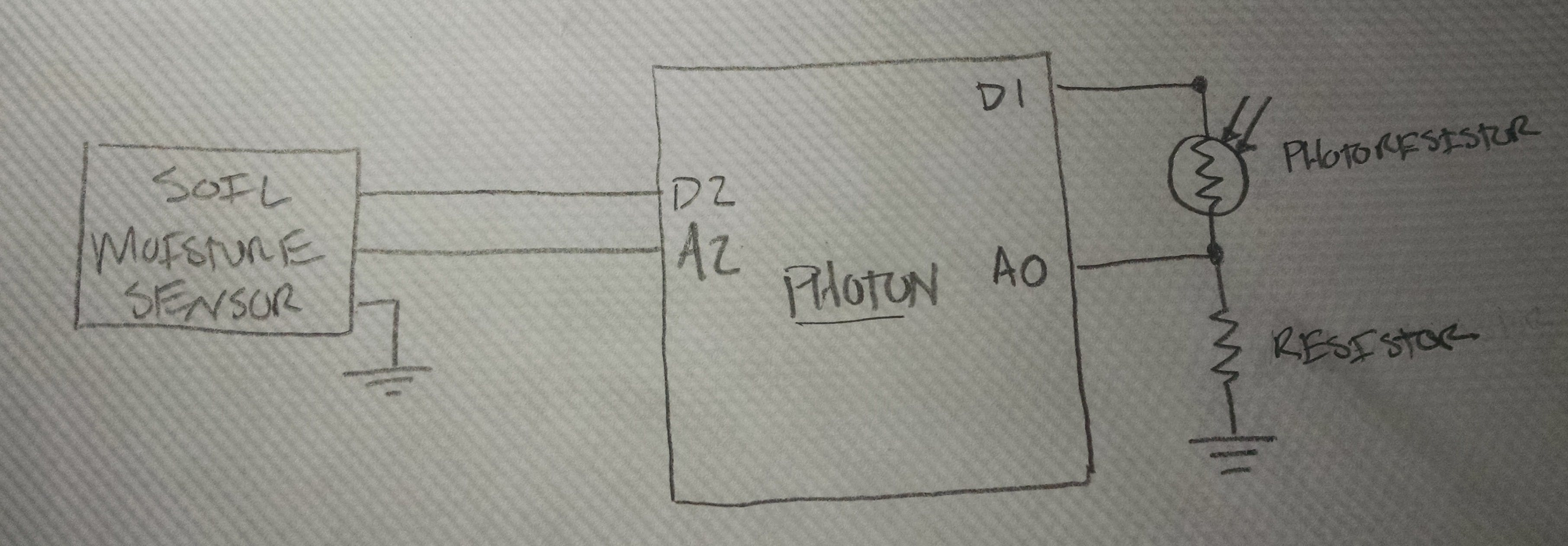 Sensor Wiring: note that this wiring and the wiring on the previous diagram all exist on the same Photon.
