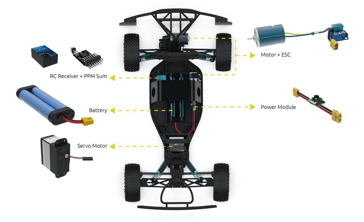 The Pi0Rover and its components