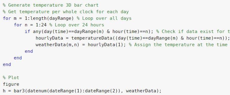 Create 3D bar chart for Temperature