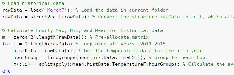Prepare historical and current temperature data