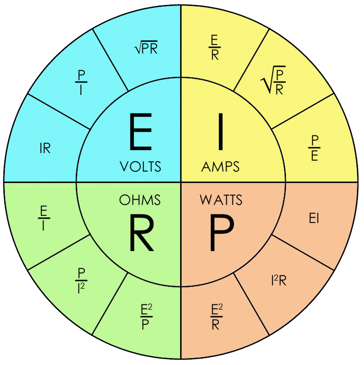 Ohms Law formula reference