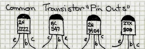 Pinout of common transistors