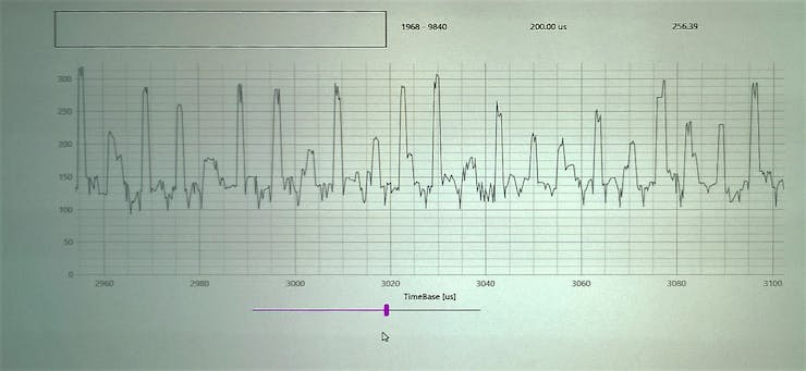 Figure 1.2 (real time chart)
