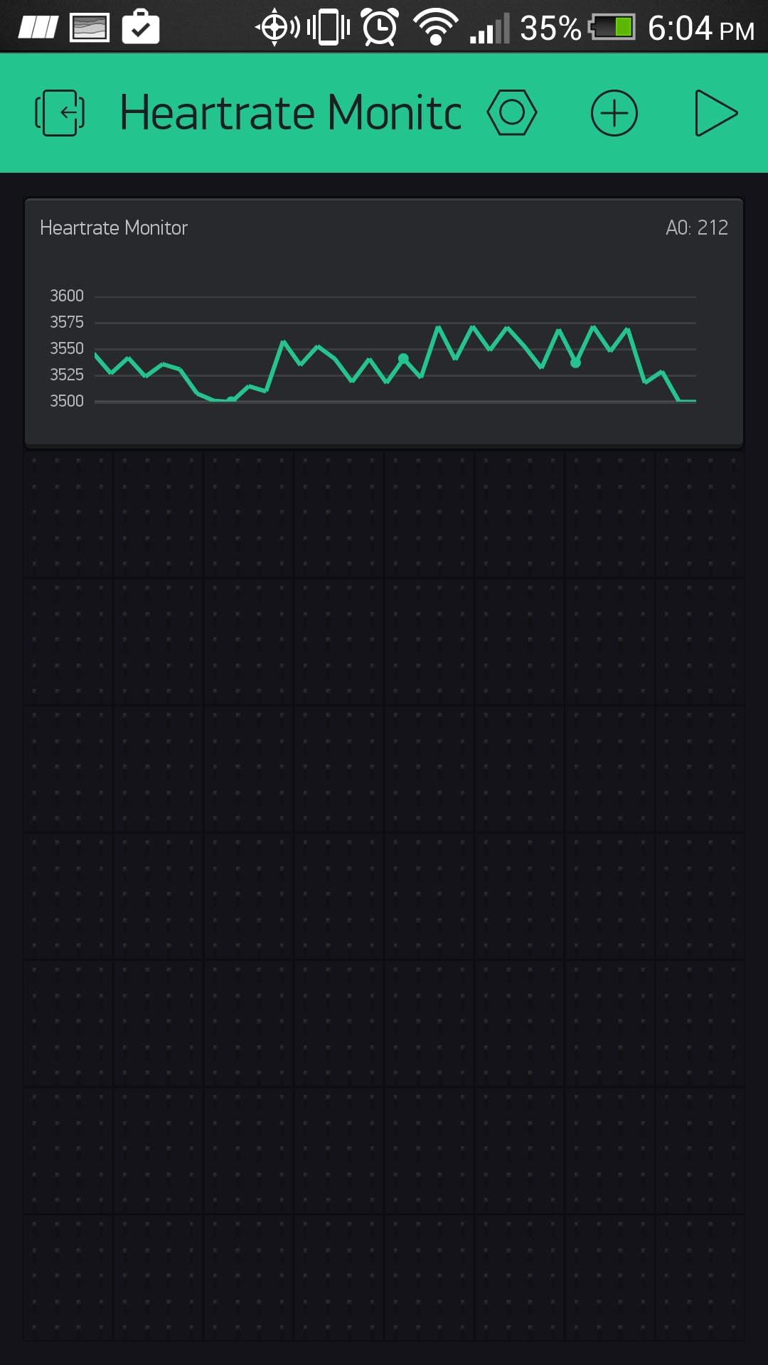 Figure 3: Shows the graph in the blynk app with my finger on the sensor