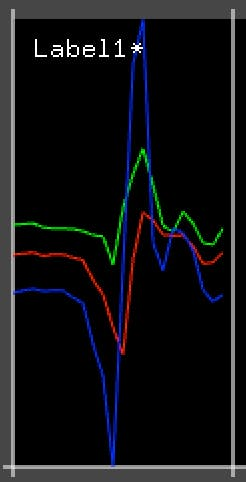 Training sample for a forehand gesture. Note the short periods of relatively flat data at the start and end of the sample.
