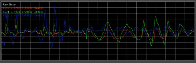 Once you select a serial port, you should see a plot of live accelerometer data from the Arduino.