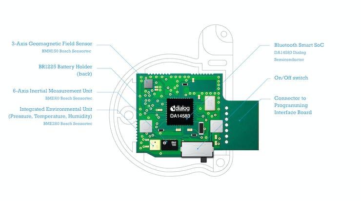 Dialog IoT Sensor Starter Guide - Hackster io