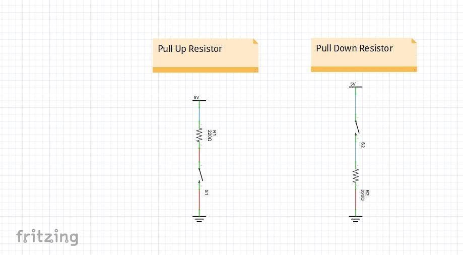 Push button schematic .... the common pin between res and button is connected to the Arduino pin