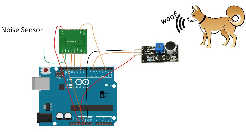 Wireless dog bark sensor