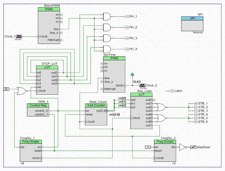 fig 1 - Custom Hardware Logic for printer drive.
