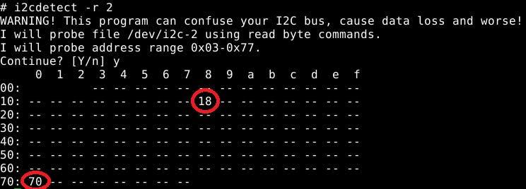 Realtime Temp Readout via I2C on an Itron Riva Edge Board