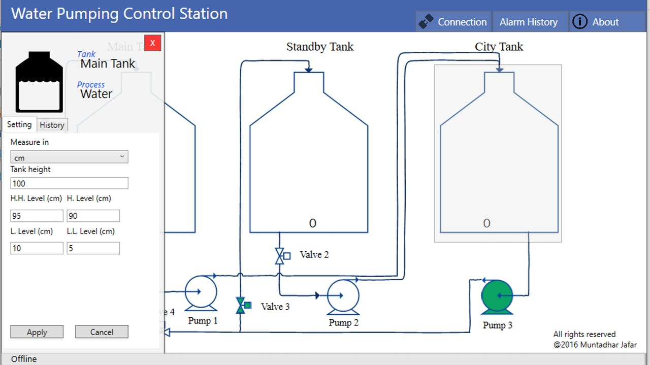 Scada Control Of A Water Pumping Station System Wiring Diagram