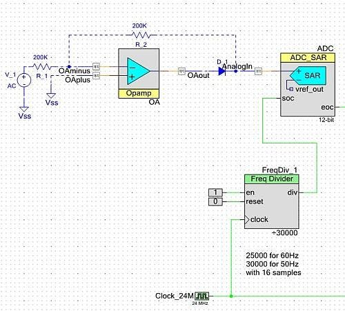 Here the rectifier drives the ADC analog input and the timing circuitry initiates a conversion at 16x the analog signal frequency of 50 or 60Hz. Note that there are 3 I/O pins for the op-amp and a separate input pin for the ADC analog input. They all must be externally wired.