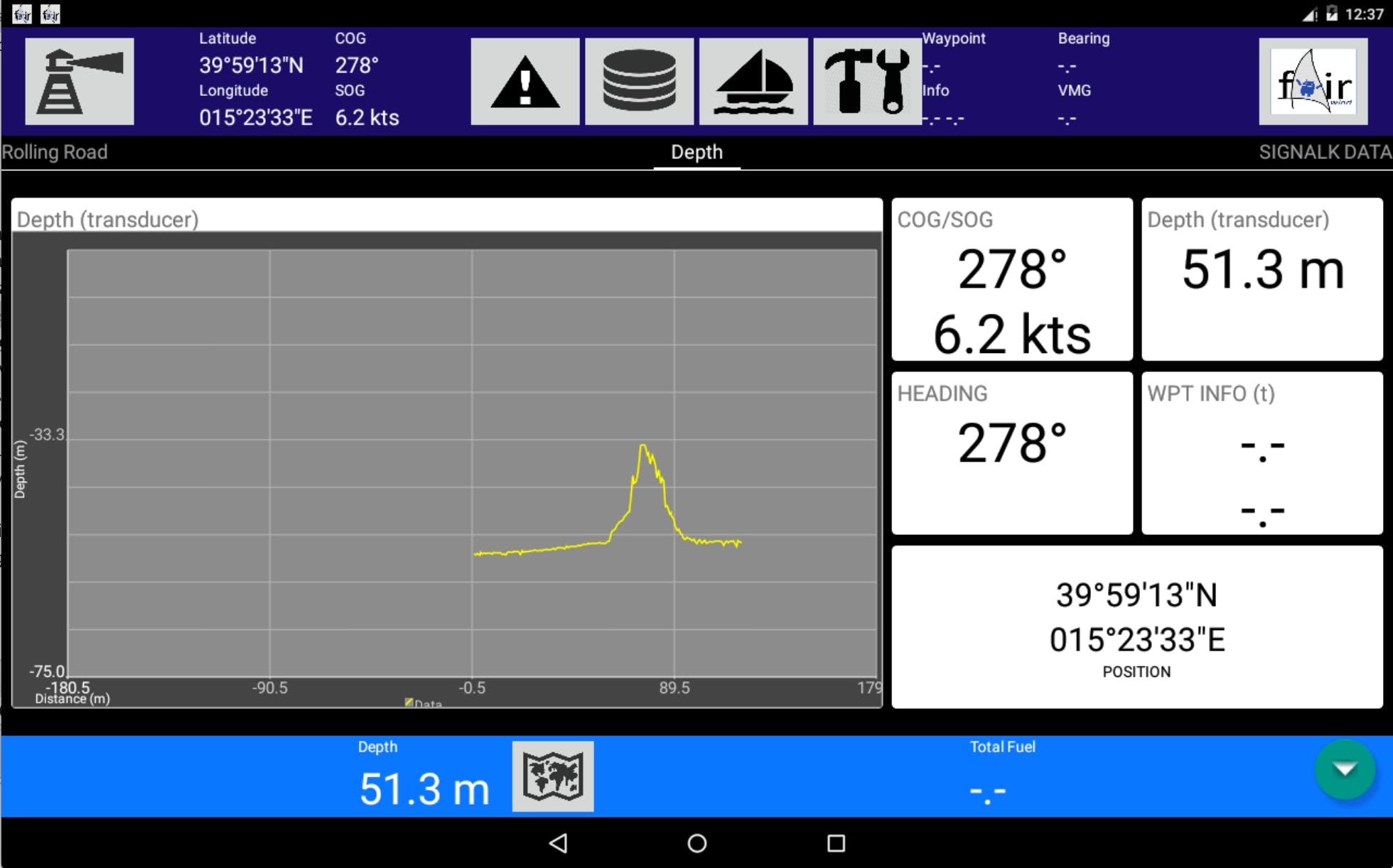 Time based depth profile